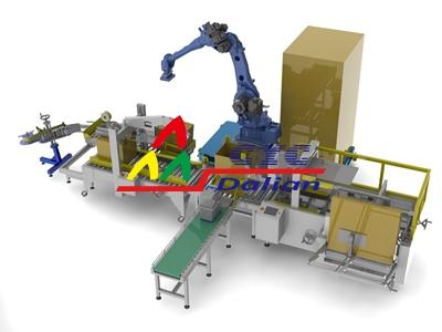 自动装箱生产线布局